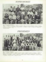 1964 Glassport High School Yearbook Page 42 & 43