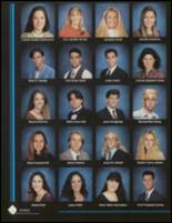1994 Calabasas High School Yearbook Page 62 & 63