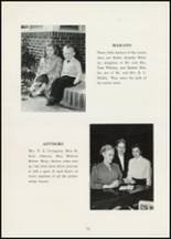 1954 Thomasville High School Yearbook Page 18 & 19