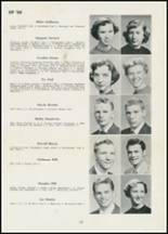 1954 Thomasville High School Yearbook Page 22 & 23
