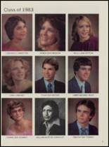 1983 Mountain View-Gotebo High School Yearbook Page 10 & 11