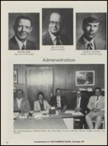 1983 Mountain View-Gotebo High School Yearbook Page 40 & 41