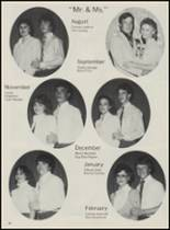 1983 Mountain View-Gotebo High School Yearbook Page 96 & 97