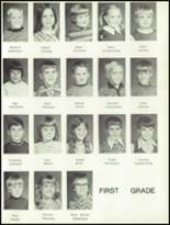 1973 Swea City Community School Yearbook Page 22 & 23