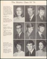 1970 Mountain Home High School Yearbook Page 24 & 25