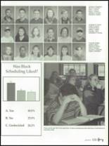 1996 Franklin County High School Yearbook Page 140 & 141