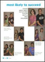 2008 Burkburnett High School Yearbook Page 190 & 191