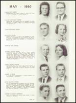 1960 Phillips High School Yearbook Page 52 & 53