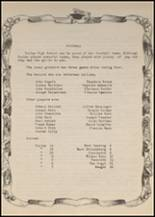 1948 Coplay High School Yearbook Page 64 & 65