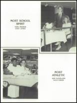 1988 McGavock High School Yearbook Page 54 & 55