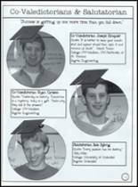 2007 Osceola High School Yearbook Page 18 & 19