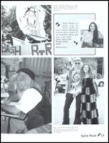 1995 Danville High School Yearbook Page 18 & 19