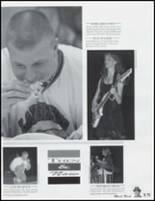 1995 Laingsburg High School Yearbook Page 18 & 19