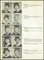 1957 San Angelo Central High School Yearbook Page 48 & 49
