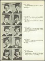 1957 San Angelo Central High School Yearbook Page 62 & 63