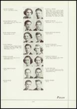 1938 Battle Creek Central High School Yearbook Page 48 & 49