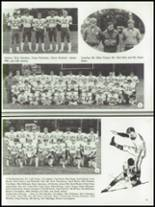 1983 Plymouth High School Yearbook Page 16 & 17