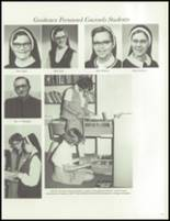 1975 Maria High School Yearbook Page 14 & 15