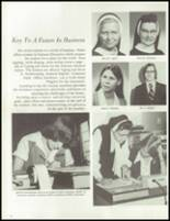 1975 Maria High School Yearbook Page 18 & 19