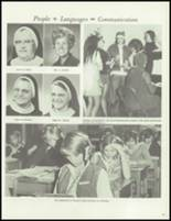 1975 Maria High School Yearbook Page 22 & 23