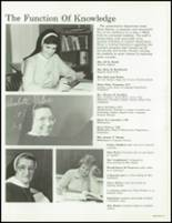 1988 Central Catholic High School Yearbook Page 30 & 31