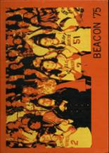 1975 Yearbook Bettendorf High School