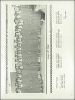 1980 Parker High School Yearbook Page 20 & 21