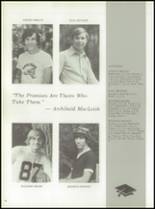1976 Marion High School Yearbook Page 22 & 23