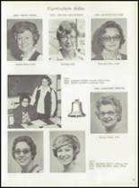 1976 Marion High School Yearbook Page 52 & 53