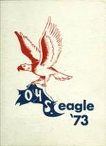 1973 Yearbook Olathe High School
