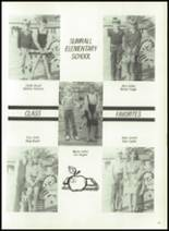 1983 Sumrall High School Yearbook Page 130 & 131