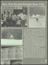 1989 Baird High School Yearbook Page 66 & 67
