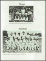 1983 Axtell High School Yearbook Page 74 & 75