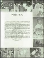 1983 Axtell High School Yearbook Page 92 & 93