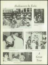 1980 Eula High School Yearbook Page 20 & 21