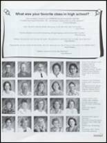 2006 Clyde High School Yearbook Page 164 & 165