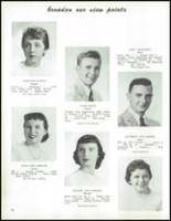 1959 Saratoga Springs High School Yearbook Page 38 & 39