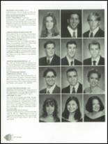 1998 North Penn High School Yearbook Page 84 & 85