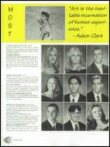 1998 North Penn High School Yearbook Page 108 & 109