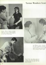 1965 Highlands High School Yearbook Page 106 & 107