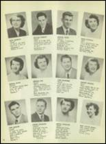 1952 Kingsford High School Yearbook Page 18 & 19