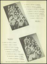 1952 Kingsford High School Yearbook Page 54 & 55