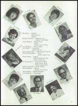 1983 Panama High School Yearbook Page 14 & 15