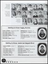 2009 Clyde High School Yearbook Page 138 & 139