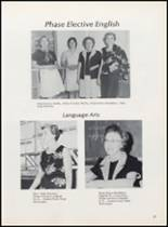 1976 Todd County High School Yearbook Page 20 & 21