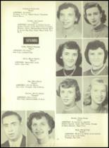 1953 Martinsburg High School Yearbook Page 24 & 25