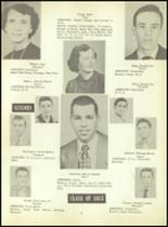 1953 Martinsburg High School Yearbook Page 36 & 37