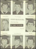 1953 Martinsburg High School Yearbook Page 38 & 39