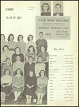 1953 Martinsburg High School Yearbook Page 46 & 47
