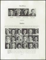 1948 North Kansas City High School Yearbook Page 20 & 21
